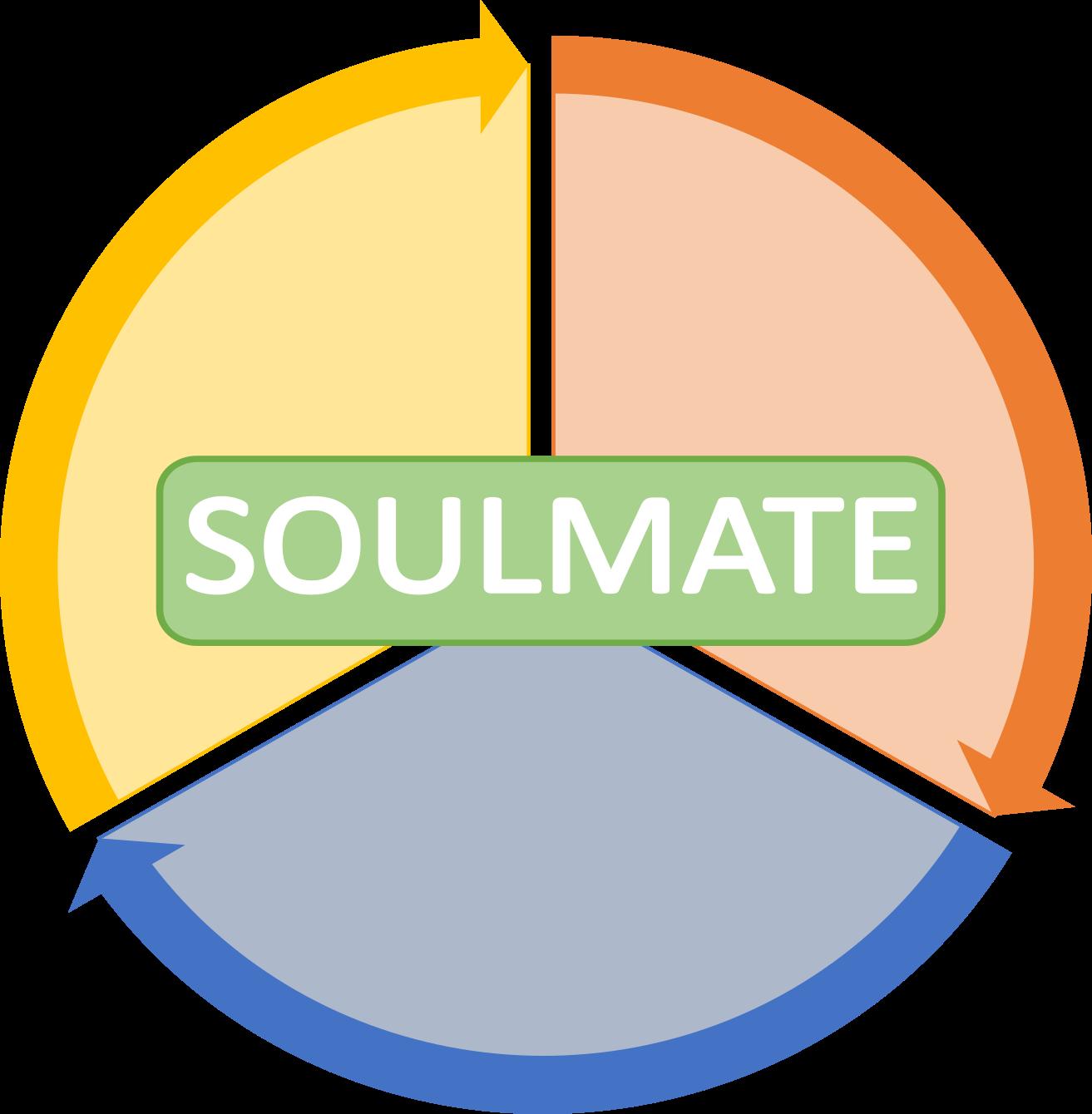 Soulmate logo